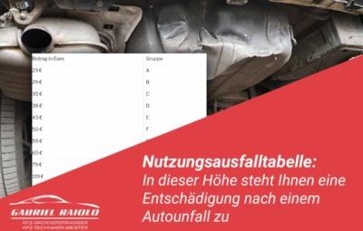 nutzungsausfalltabelle 400x255 - Kfz Gutachten: Grundlage, um nach einem Autounfall den Schaden zu beziffern